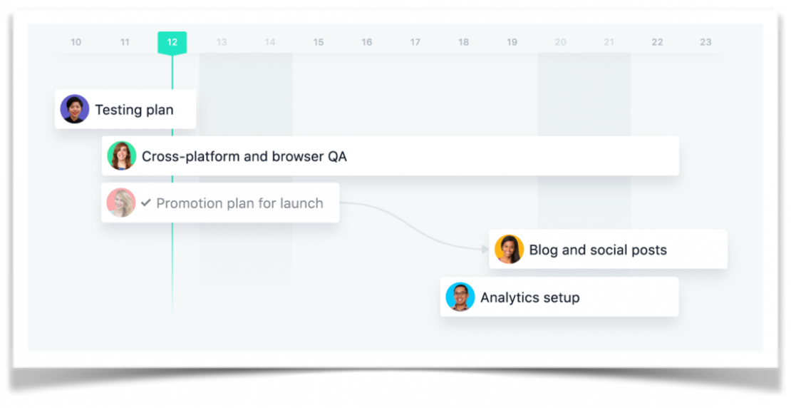 Asana has some great timeline tools to help keep you on track.